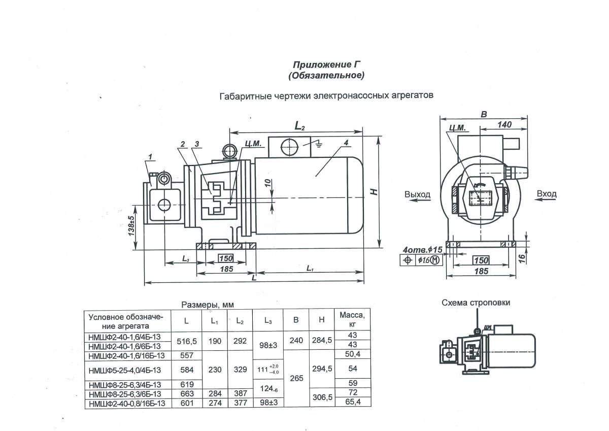 gabaritno-prisoedinitelnye-razmery-nasosnyx-agregatov-tipa-nmshf-sudovye-1