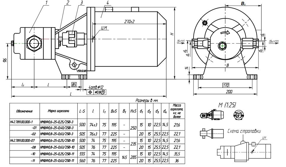 Габаритные и присоединительные размеры НМШФ 2-40-1.6/4Б-13